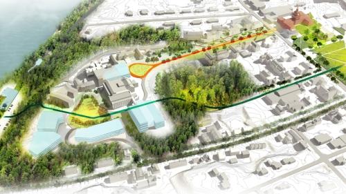 West End concept map